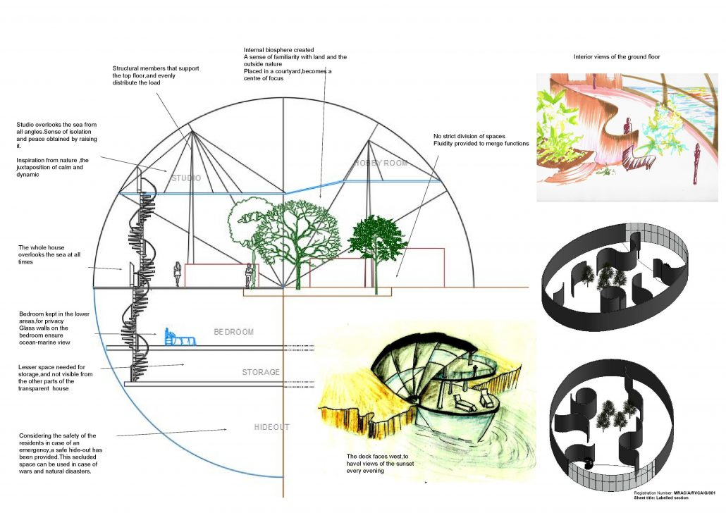 Mindrain architecture competition for Architectural design concept sheet